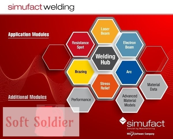 download MSC Simufact Welding free