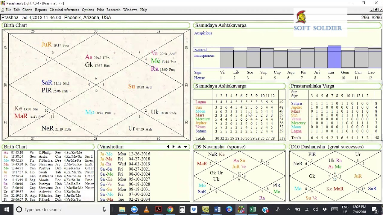 Parashara's Light 7 Vedic Astrology Software free download