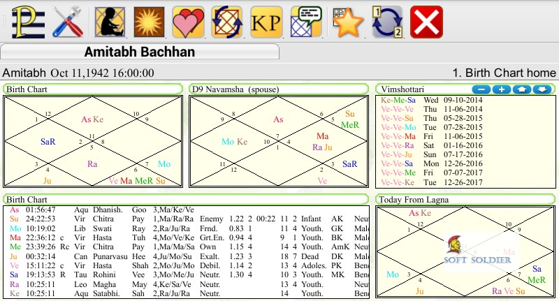 Parashara's Light 7 Vedic Astrology