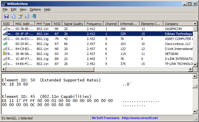 WifiInfoView 2 Free Download
